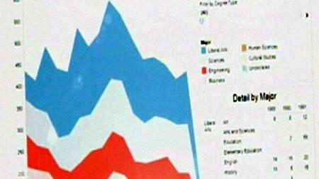 데이터 시각화의 세계
