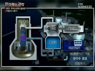 [원자력의 과학] 3부 - 원전, 우리나라와 일본은 어떻게 다른가?