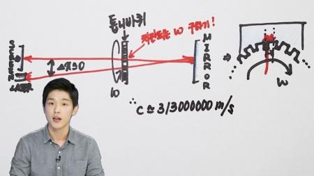과거의 과학자들은…빛의 속도를 어떻게 알아냈을까?