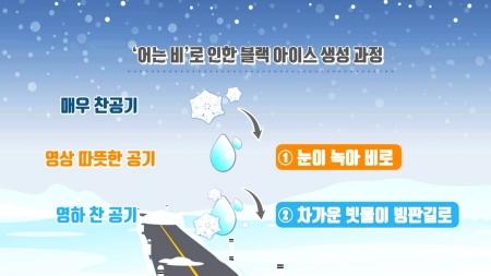 [날씨학개론] '블랙 아이스' 유발하는 치명적인 '어는 비'