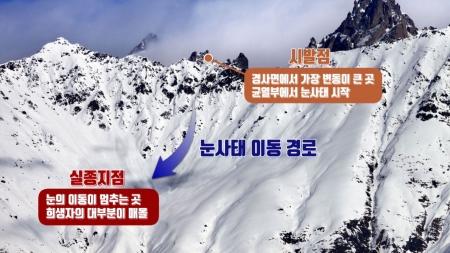 [날씨학개론] 히말라야 산지에서 발생한 비극, '눈사태'