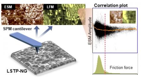 현미경 영상화 기술로 차세대 배터리 개발 길 연다