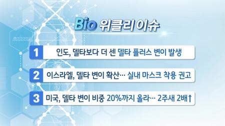 [바이오 위클리] 3차원 세포 배양으로 약효 예측…엠비디