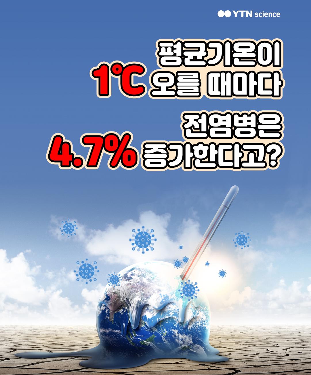 평균기온이 1℃ 오를 때마다 전염병은 4.7% 증가한다고? 이미지