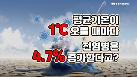 평균기온이 1℃ 오를 때마다 전염병은 4.7% 증가한다고?