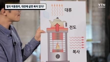 열의 이동원리, 대전에 살면 복이 있다?