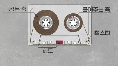 [지헌이네 과학만사성 19회] 소리의 과학 2부