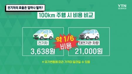 전기차의 효율은 얼마나 될까?