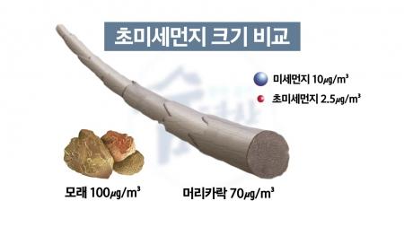 맑은 공기, 숨 편한 대한민국 16회